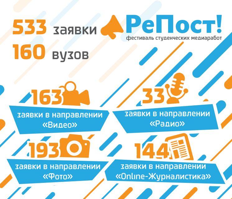 repost2018-social-stats-01082018